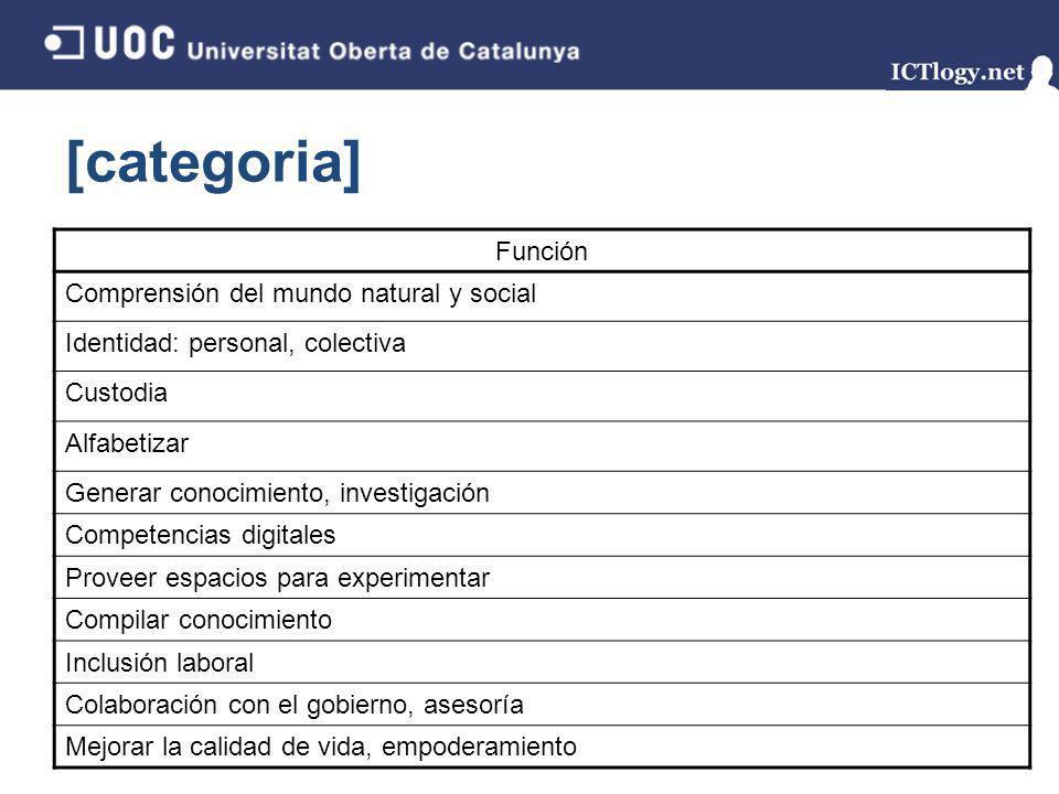 [categoria] Función Comprensión del mundo natural y social